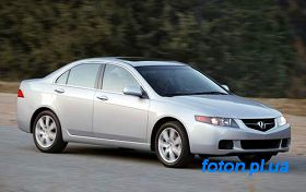Акура (ACURA)  TSX (CL_)